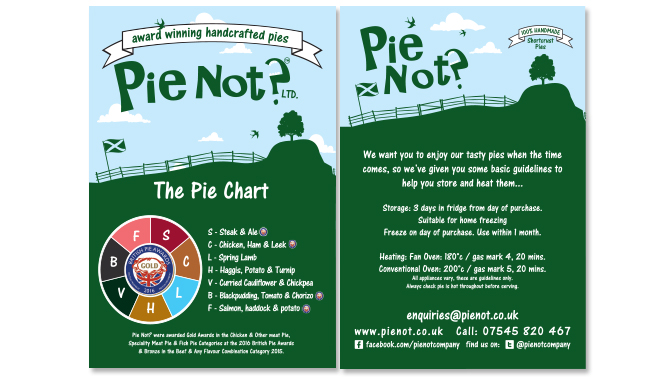 Pie Not? Pie Chart Flyer